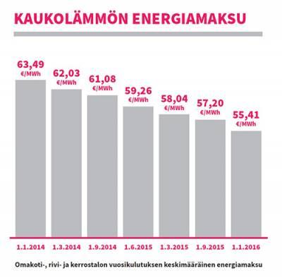 Kaukolammon-energiamaksu_1